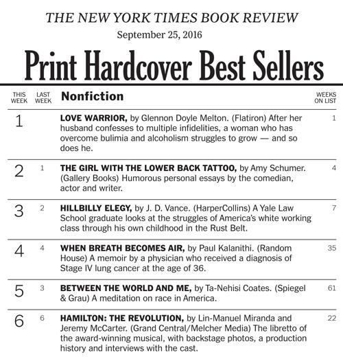Love Warrior New York Times Bestseller